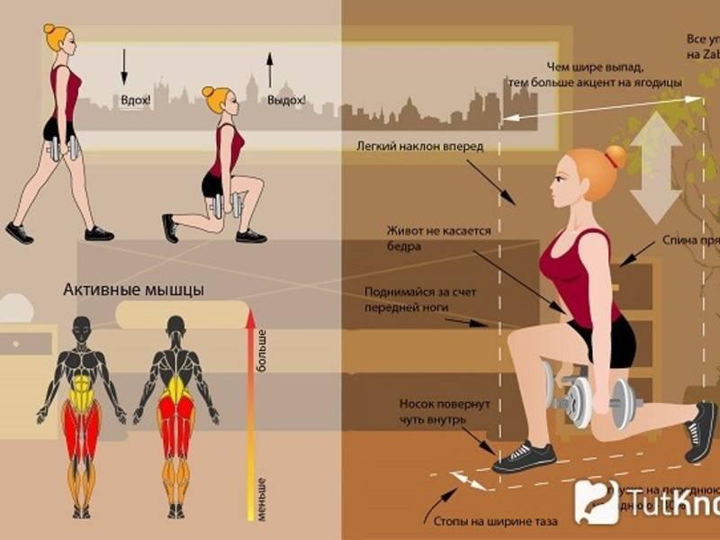 Выполнение выпадов с гантелями: польза от упражнений
