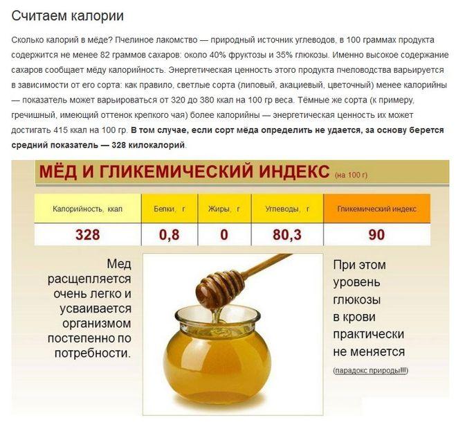 Сколько сахара в столовой и чайной ложке. вес сахара в стакане