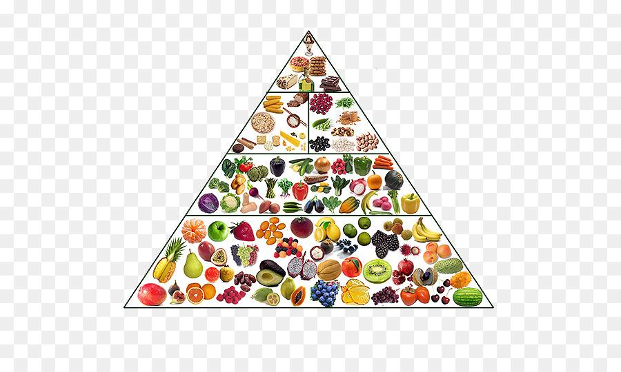 Эффективность пирамиды правильного питания