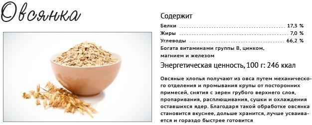 Древнейший злак - рис
