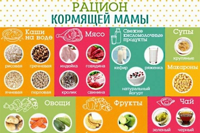 » диета кормящей мамы