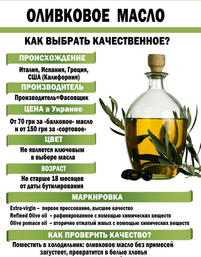 Какое масло полезнее для здоровья: оливковое или подсолнечное?