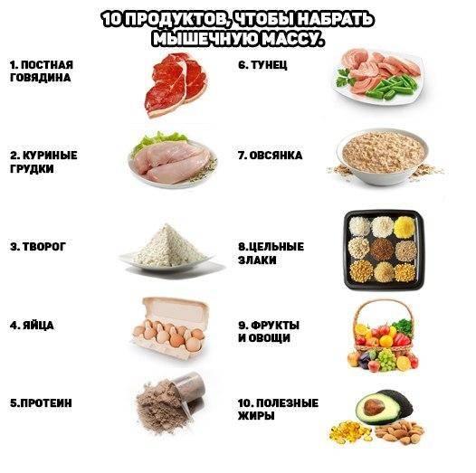 Как набрать вес девушке, питаясь правильно и полезно | wmj.ru