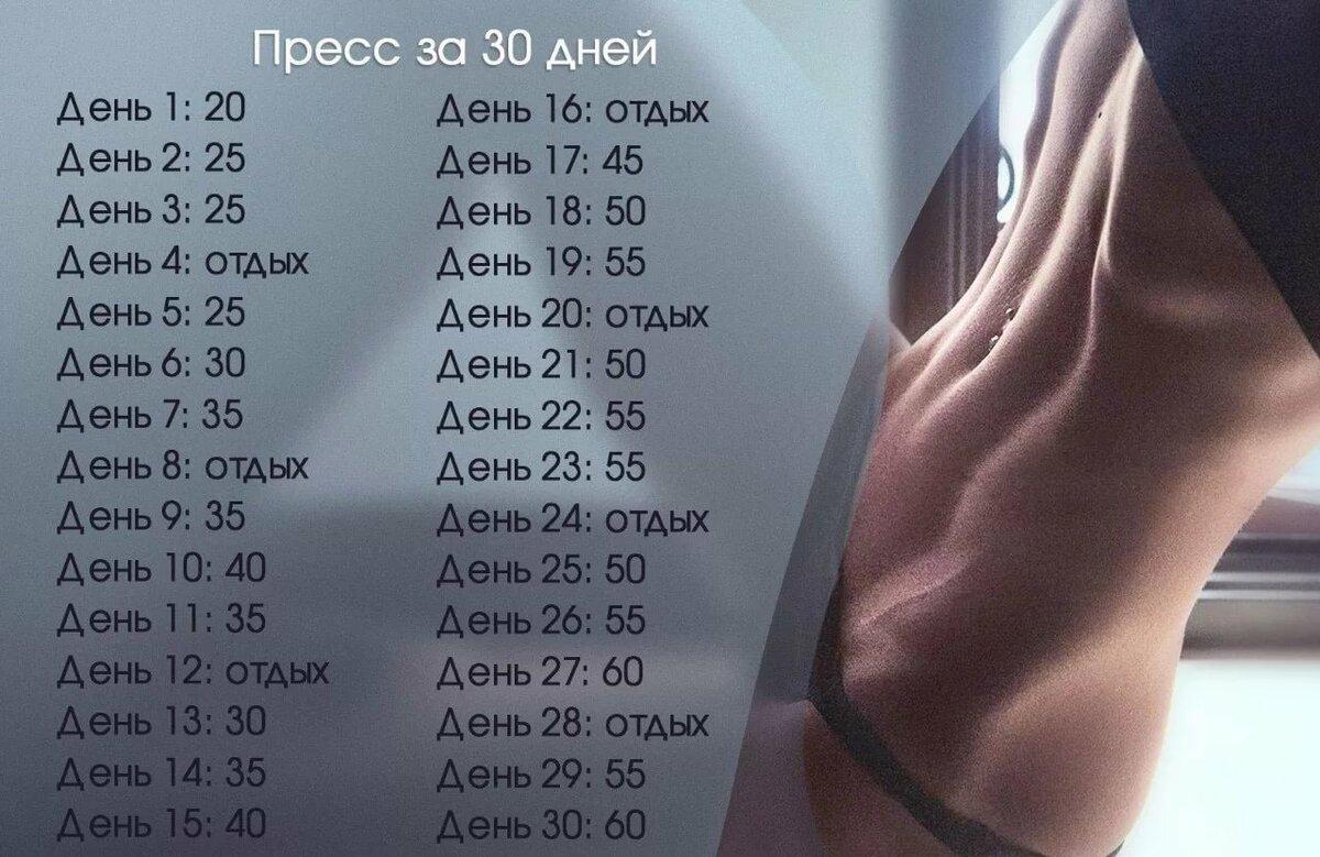 Как накачать пресс до кубиков за 30 дней: упражнения для мужчин и женщин
