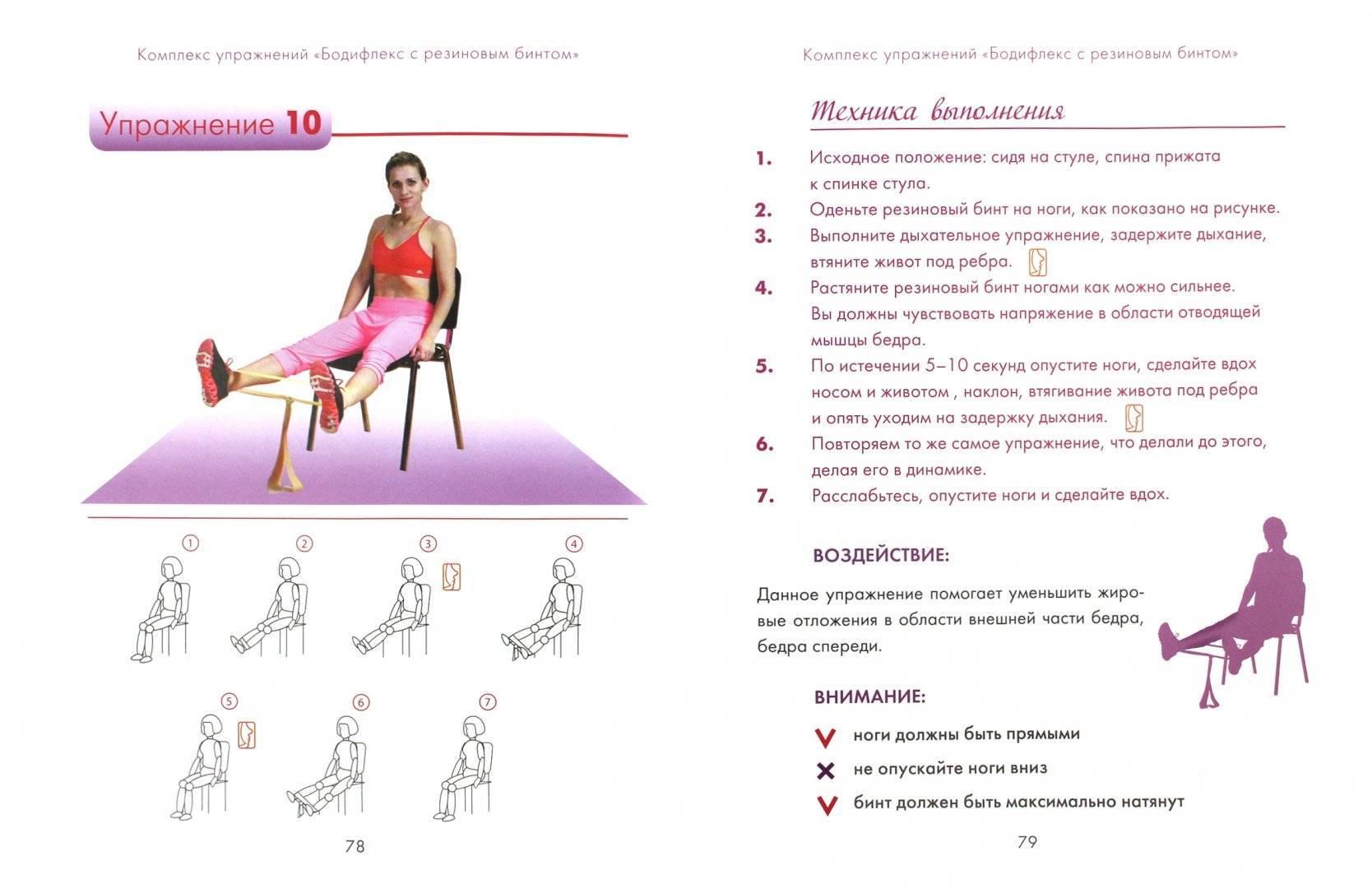 Бодифлекс - укрепление здоровья