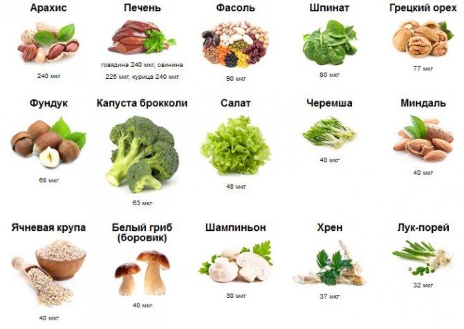 Продукты богатые кератином и их польза для здоровья