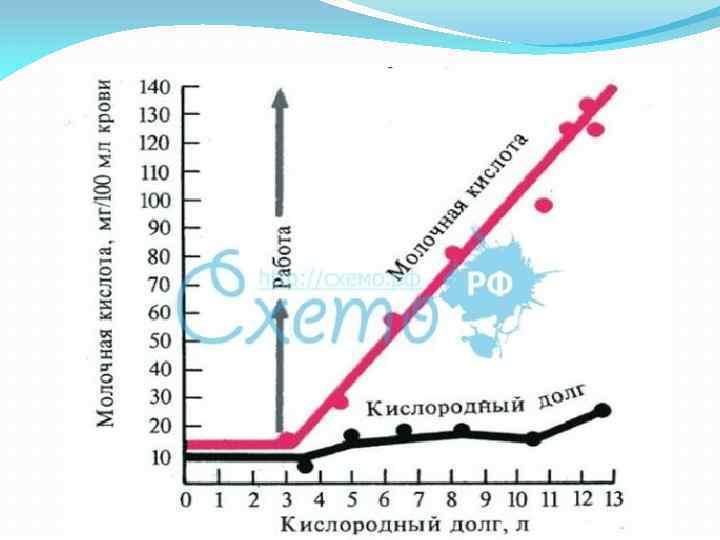 Как влияет, меняется ли кислород при коронавирусе