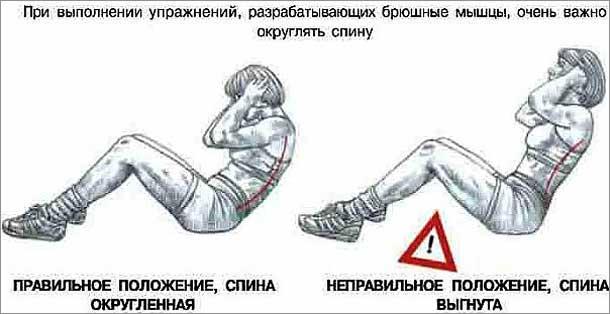 Упражнение книжка – эффективное движение для прокачки пресса и укрепления мышц кора