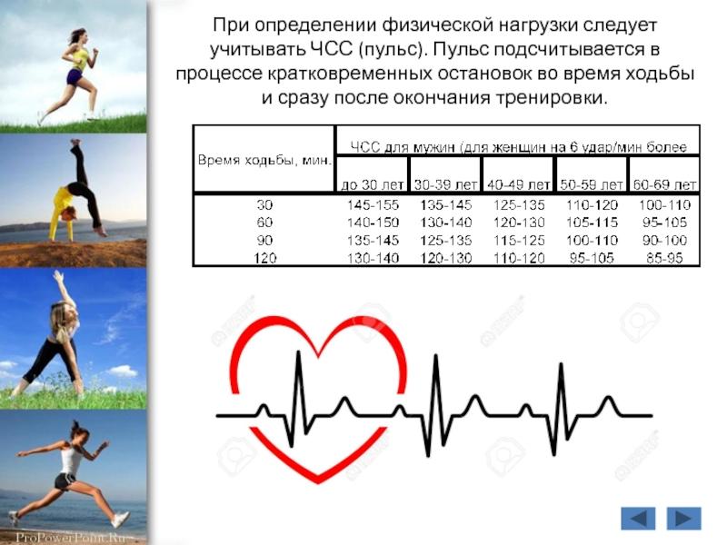 Какой должен быть пульс при беге: норма при физических нагрузках — сердце