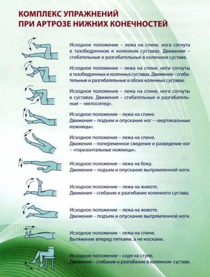 Лечебная гимнастика для суставов при артрозе (лфк): эффективные упражнения