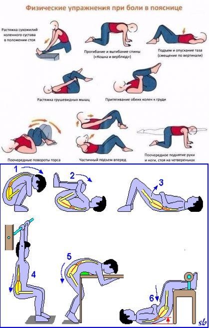 Лучшие упражнения от боли в спине и пояснице в домашних условияхwomfit