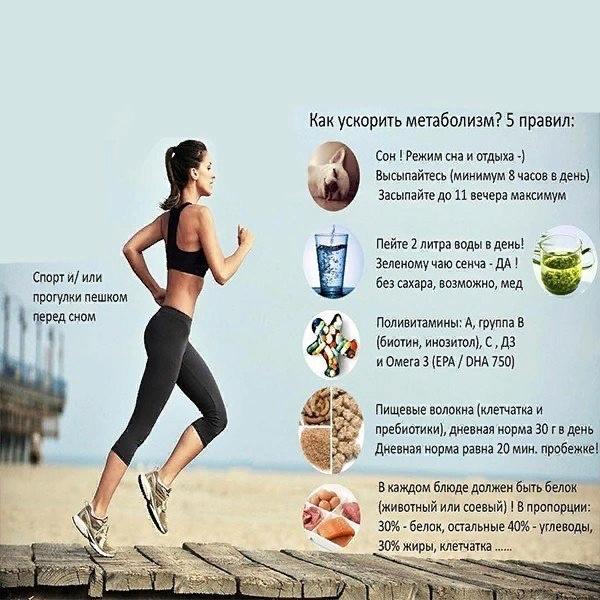 Ускорение метаболизма для похудения - продукты питания и препараты для улучшения обмена веществ
