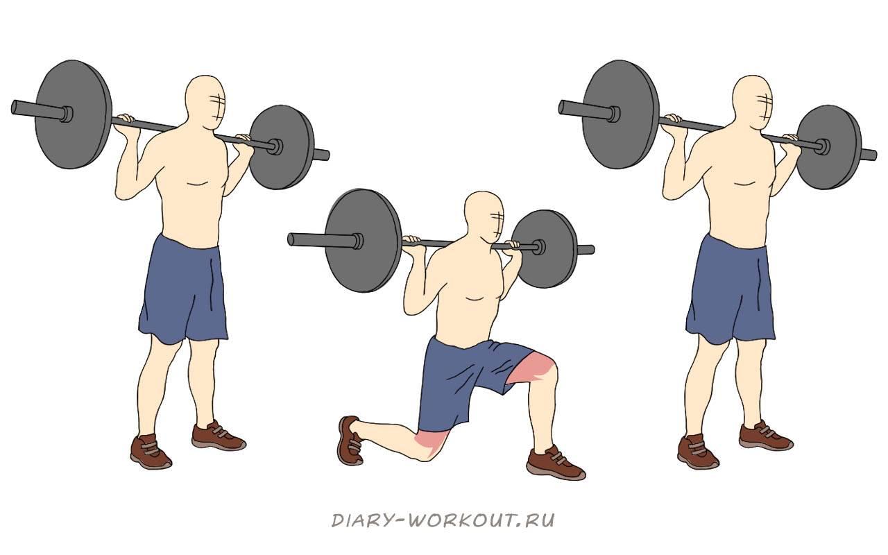 Выброс штанги: техника выполнения упражнения, советы и рекомендации