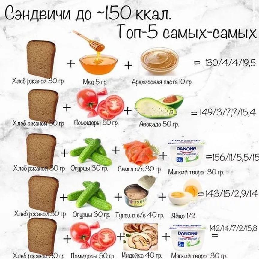 Низкокалорийный ужин для похудения рецепты