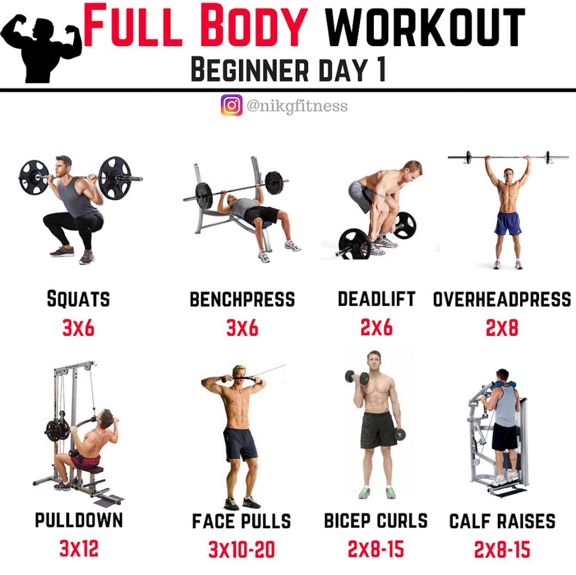 Full body тренировки тела