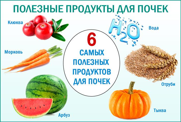 Диета при заболевании почек: продукты разрешенные и запрещенные при больных почках