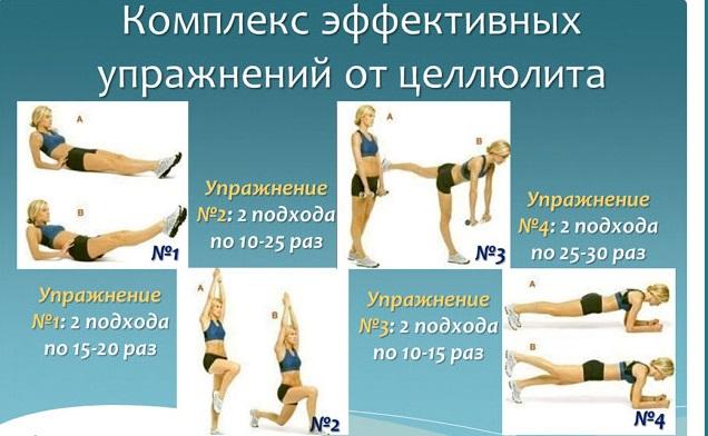 Как избавиться от целлюлита на ногах и попе: физические упражнения, диета и лимфодренажный массаж против корки