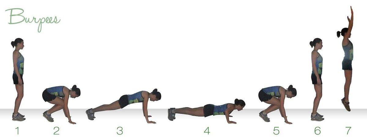 Берпи (бурпи, burpee): техника выполнения упражнения