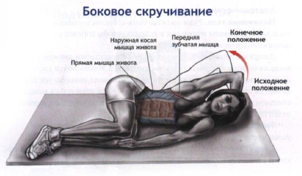 Упражнения для верхнего пресса: максимальный результат за короткий срок.