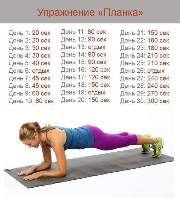 Комплекс упражнений для похудения планка