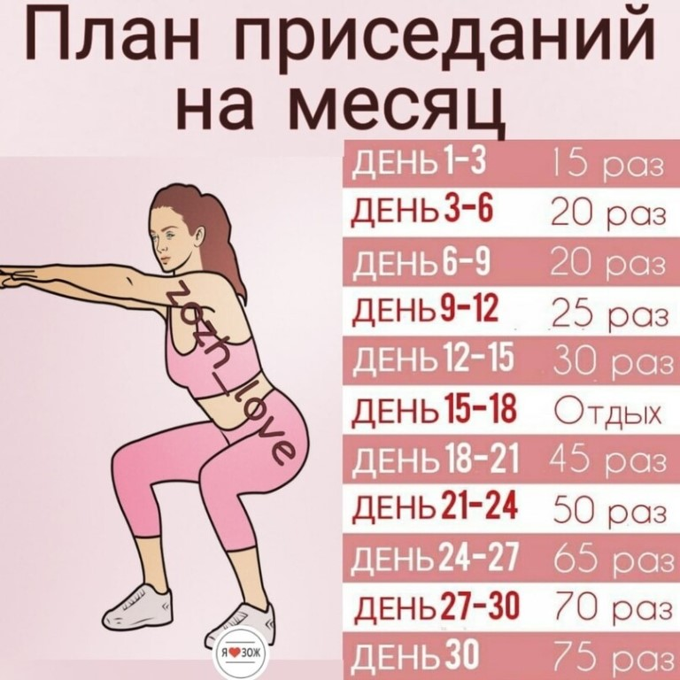 Программа приседаний на 30 дней для девушек и мужчин в таблицах: система по прокачке на месяц, советы по тренировкам и составлению комплекса