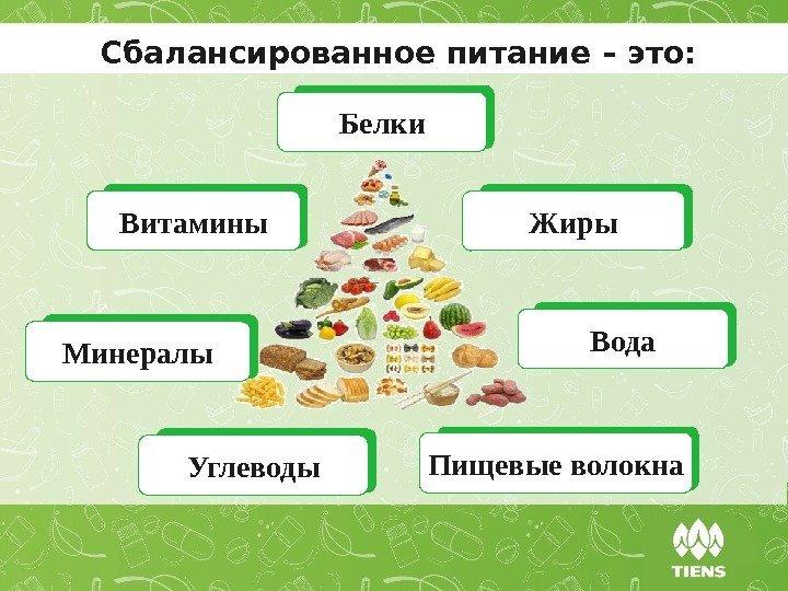 Основные принципы рационального питания | рациональное питание и его значение для здоровья человека