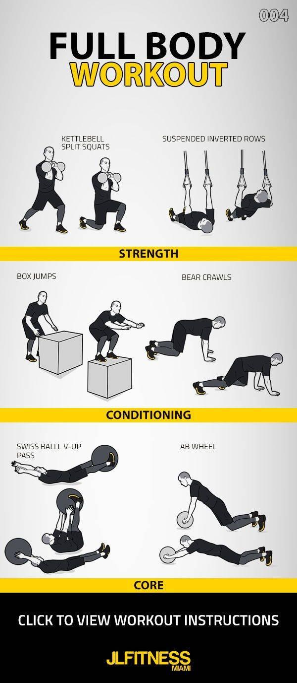 Фулбоди тренировка для похудения, жиросжигания или на массу