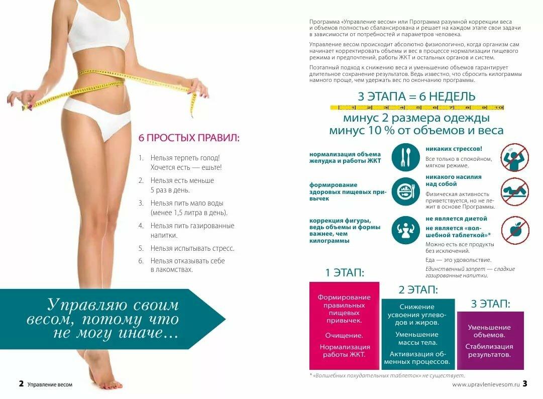 Вес уходит а объемы нет: почему при похудении кг стоят на месте, когда начинает уходить жир во время диеты, через сколько дней уменьшается вода?