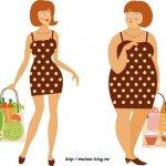 Как правильно набрать вес девушке