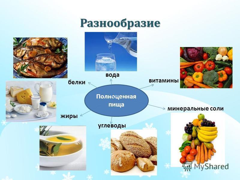 Сбалансированное питание для похудения: белки, жиры и углеводы. рацион правильного питания человека