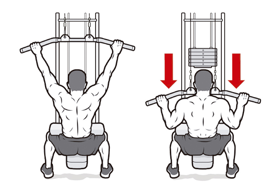 Тяга верхнего блока: техники выполнения к груди и за голову