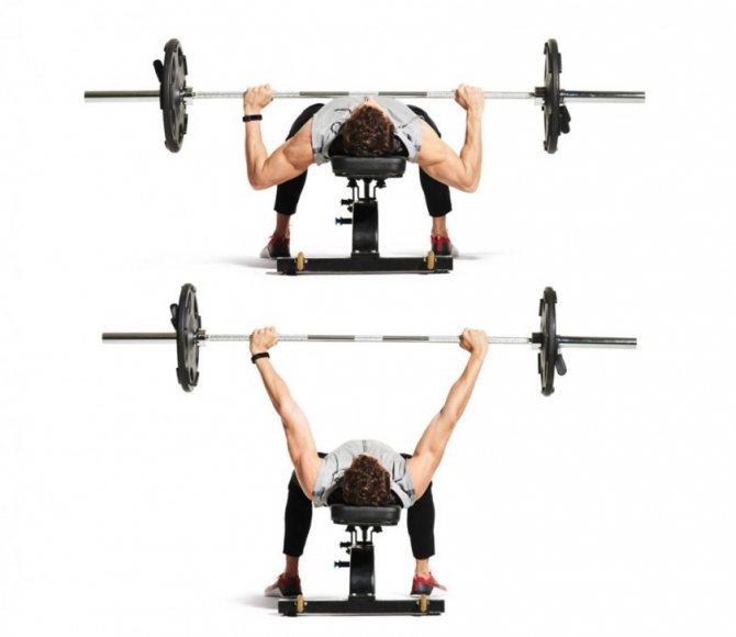 Нестандартные упражнения для прокачки груди
