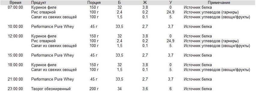 Гречневая крупа (гречка): состав, калорийность, польза и вред продукта