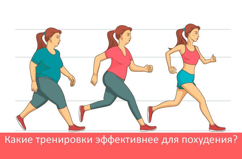 Мифы и заблуждения о кардиотренировках  | experience fitness