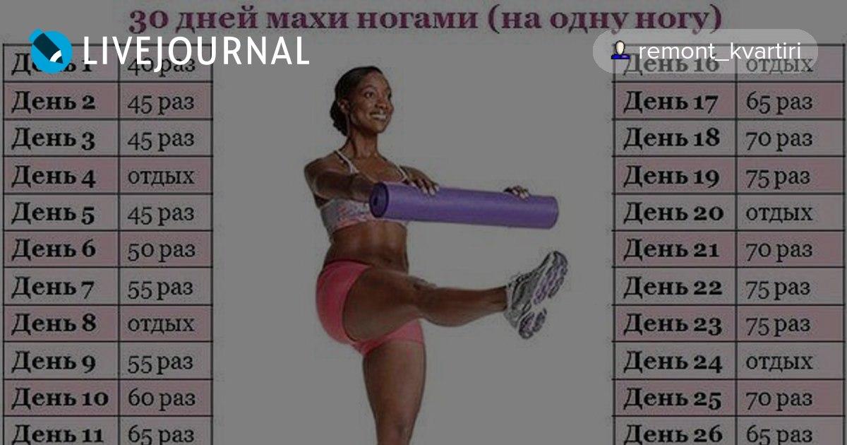 Базовые упражнения на ноги для массы