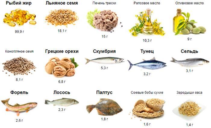 Как принимать рыбий жир?