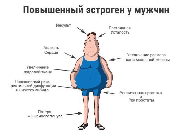 Курс гормона роста для набора мышечной массы