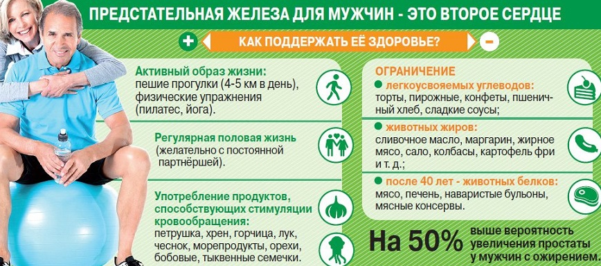 Размер простаты: норма и отклонения, причины увеличения, лечение и профилактика - cureprostate.ru