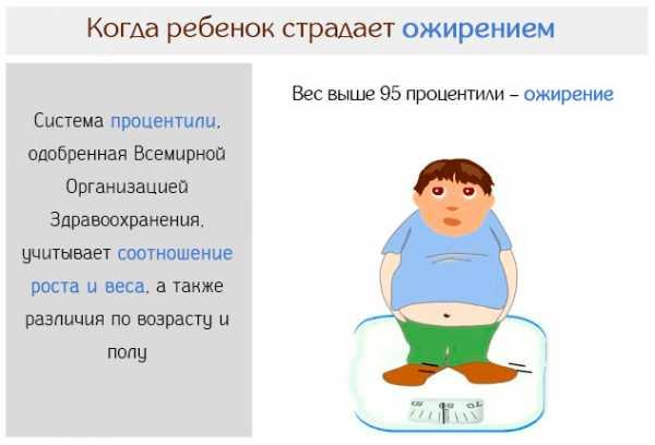 ➤➤➤ ожирение у подростка - здоровый образ жизни