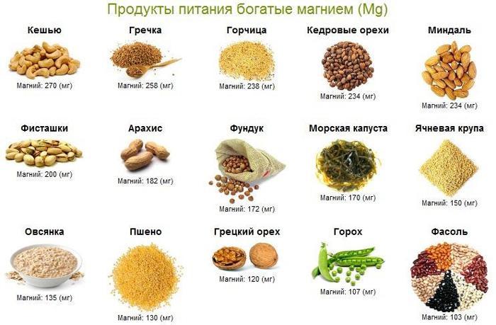 В каких продуктах содержится мелатонин: для чего нужен гормон сна