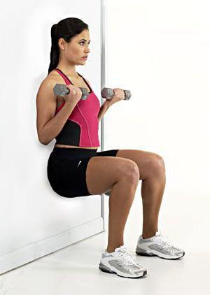 Стульчик у стены упражнение. как делать упражнение стульчик   здоровое питание