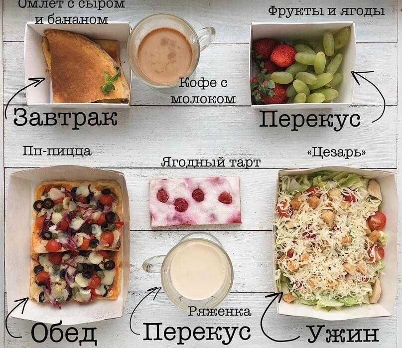 Низкокалорийная диета: меню на неделю, рецепты меню низкокалорийной диеты для похудения с рецептами