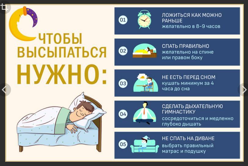 Как выспаться за короткое время: эффективные методики
