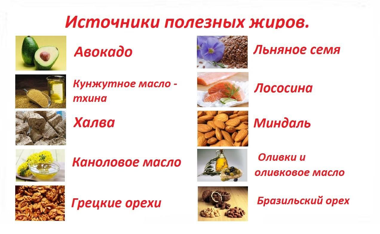 Список самых полезных жиров для человека при похудении