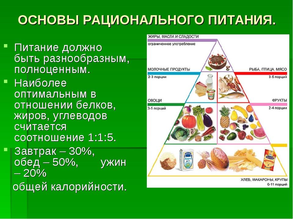 Продукты для правильного питания: список что можно, а что нельзя