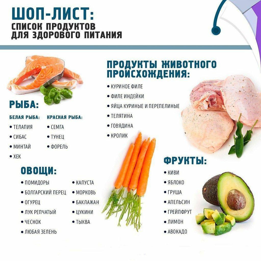 Что можно есть при похудении?