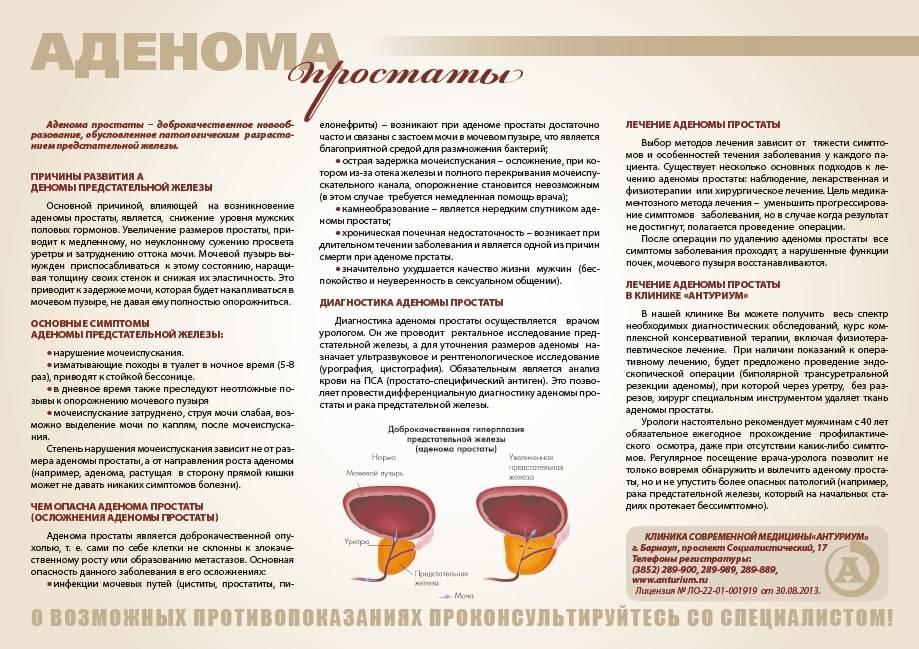 Увеличенная простата: причины, симптомы, лечение и последствия для мужчин
