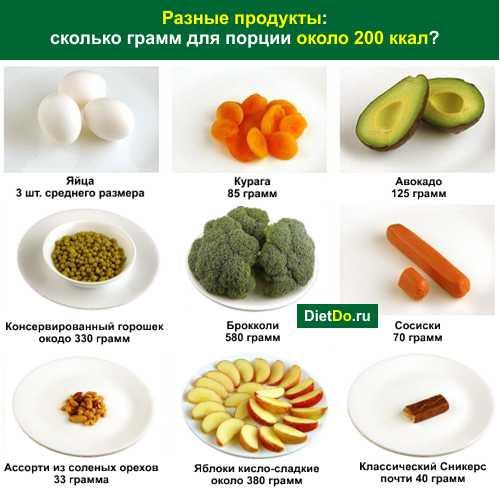 Какие есть продукты с отрицательной калорийностью