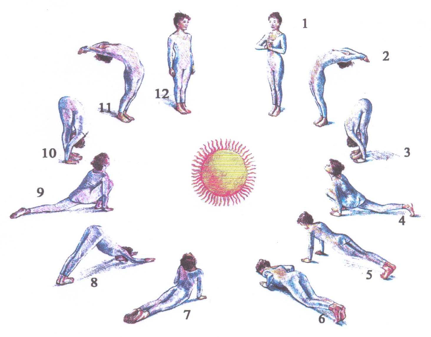Вечерняя йога перед сном для начинающих, расслабление в кровати