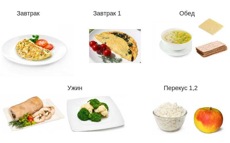 Что съесть на обед, чтобы было полезно и вкусно?